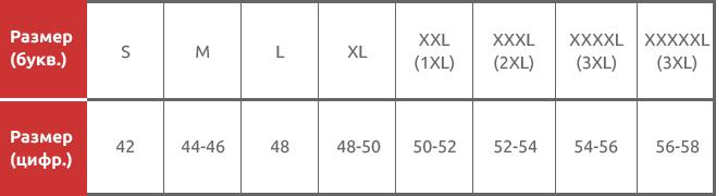 Таблица размеров, размерная сетка женского нижнего белья